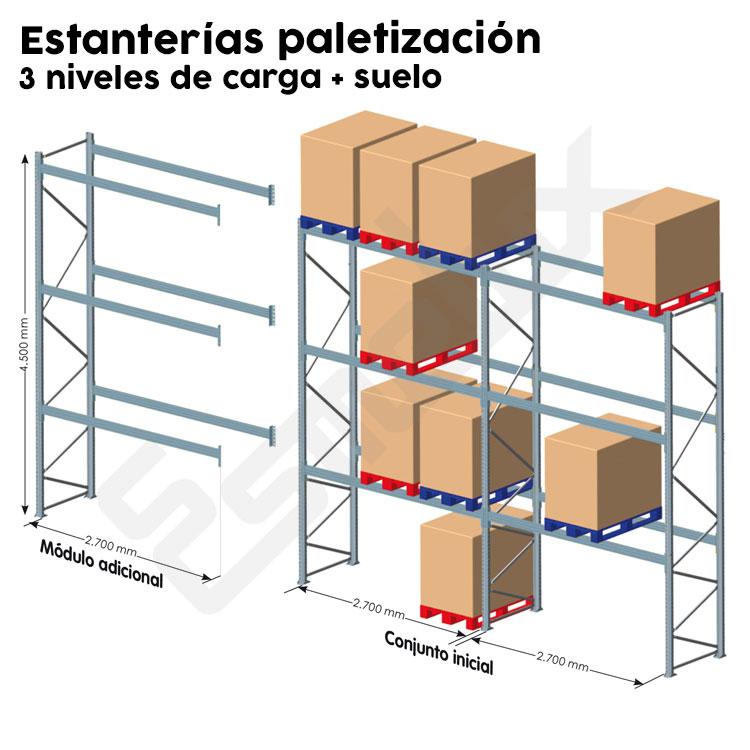 Estanter as industriales paletizaci n - Estanterias metalicas de diseno ...